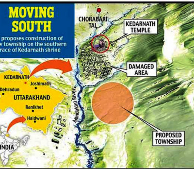 The new location of Kedarnath township by GSI
