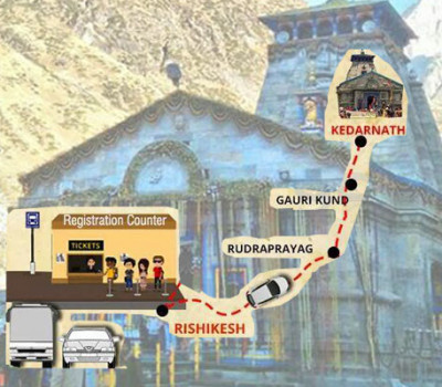 How to Reach Kedarnath from Rishikesh/Haridwar