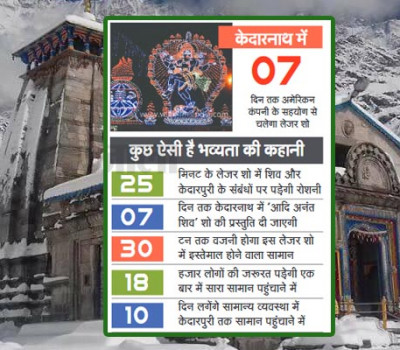 'Shiv Gatha' Mega Laser Show in Kedarnath