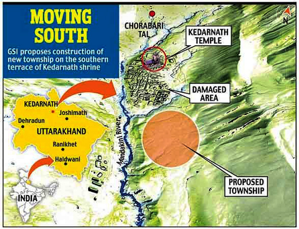 New Location of Kedarnath Town