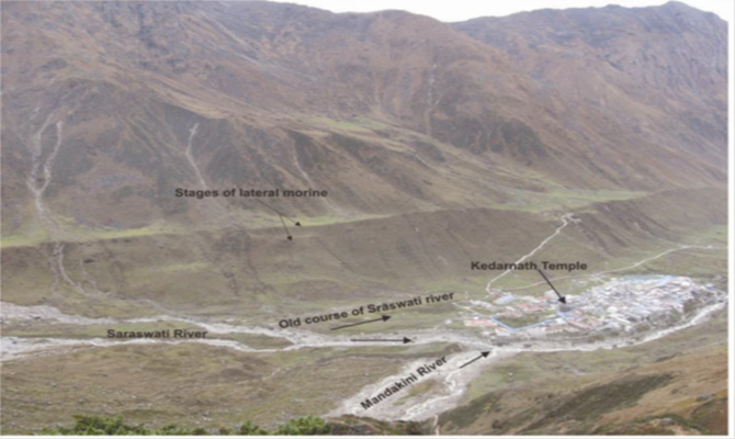NIM shows way to Disaster stray rivers in Kedarnath