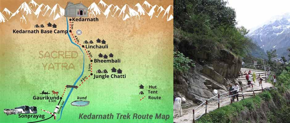 Kedarnath Route Map