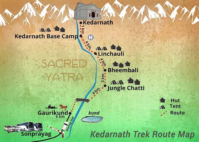 Kedarnath Trek Route Map