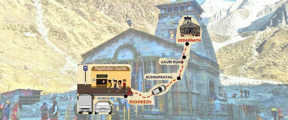 How to Reach Kedarnath from Rishikesh Haridwar