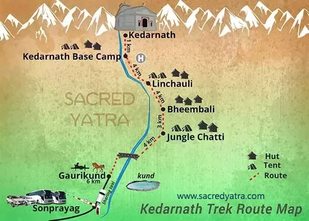 Kedarnath Trek Route Map