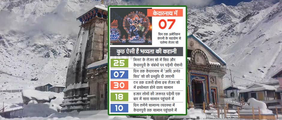 Mega Laser Show in Kedarnath