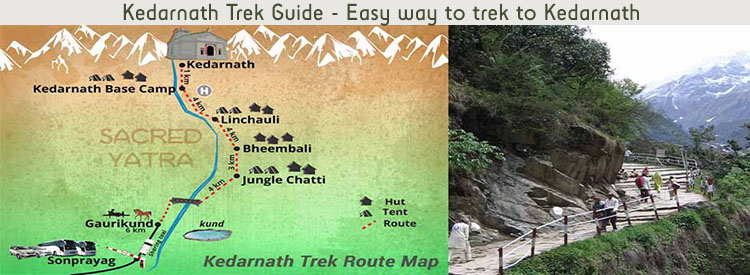 Kedarnath Trek Guide - Easy way to trek to Kedarnath