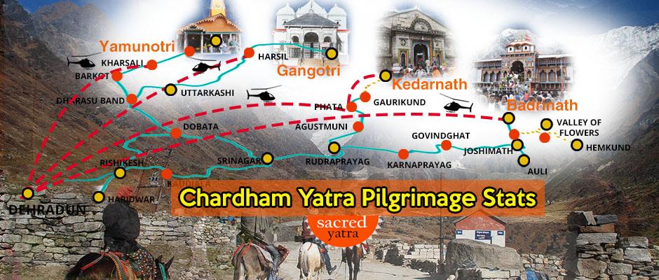 Chardham Yatra Pilgrims Stats